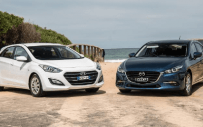 Car Insurance Types